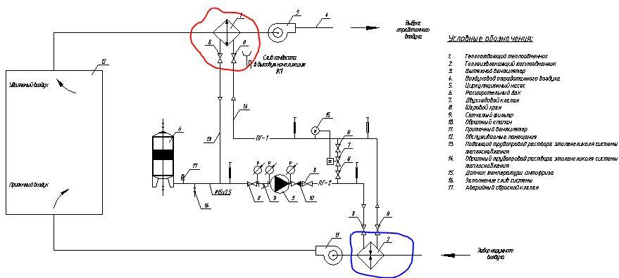 схема утилизации тепла с